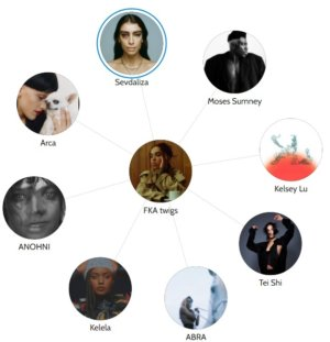 music roamer graph to discover new music